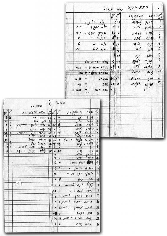 Tableau de notes des élèves de l'école hébraïque de Benghazi, en Libye, 1944